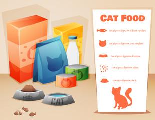 Cat food concept