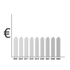 Prognose stabiele woningmarkt in Eurozone