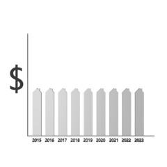 Prognose constante prijzen vastgoed in Amerika