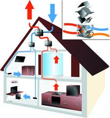 recuperator house scheme