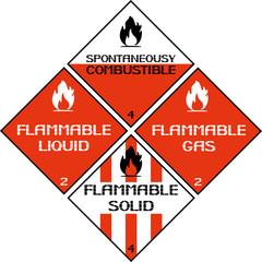 Flammable.