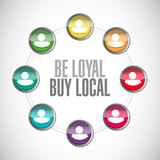 be loyal buy local people diagram sign poster