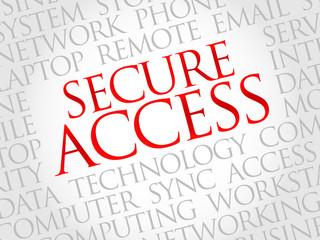 Secure Access word cloud concept