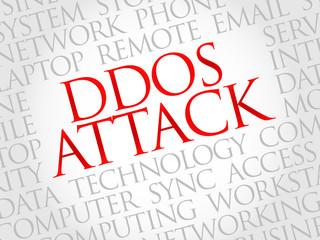DDOS Attack word cloud concept