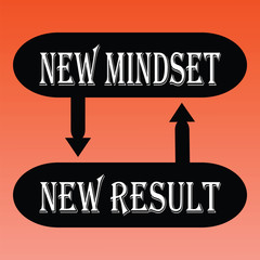 new mindset new result