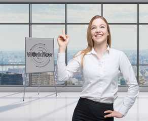 lady is pointing out to the workflow process in a modern office