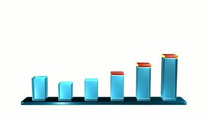 Business Chart 3D, Growing success