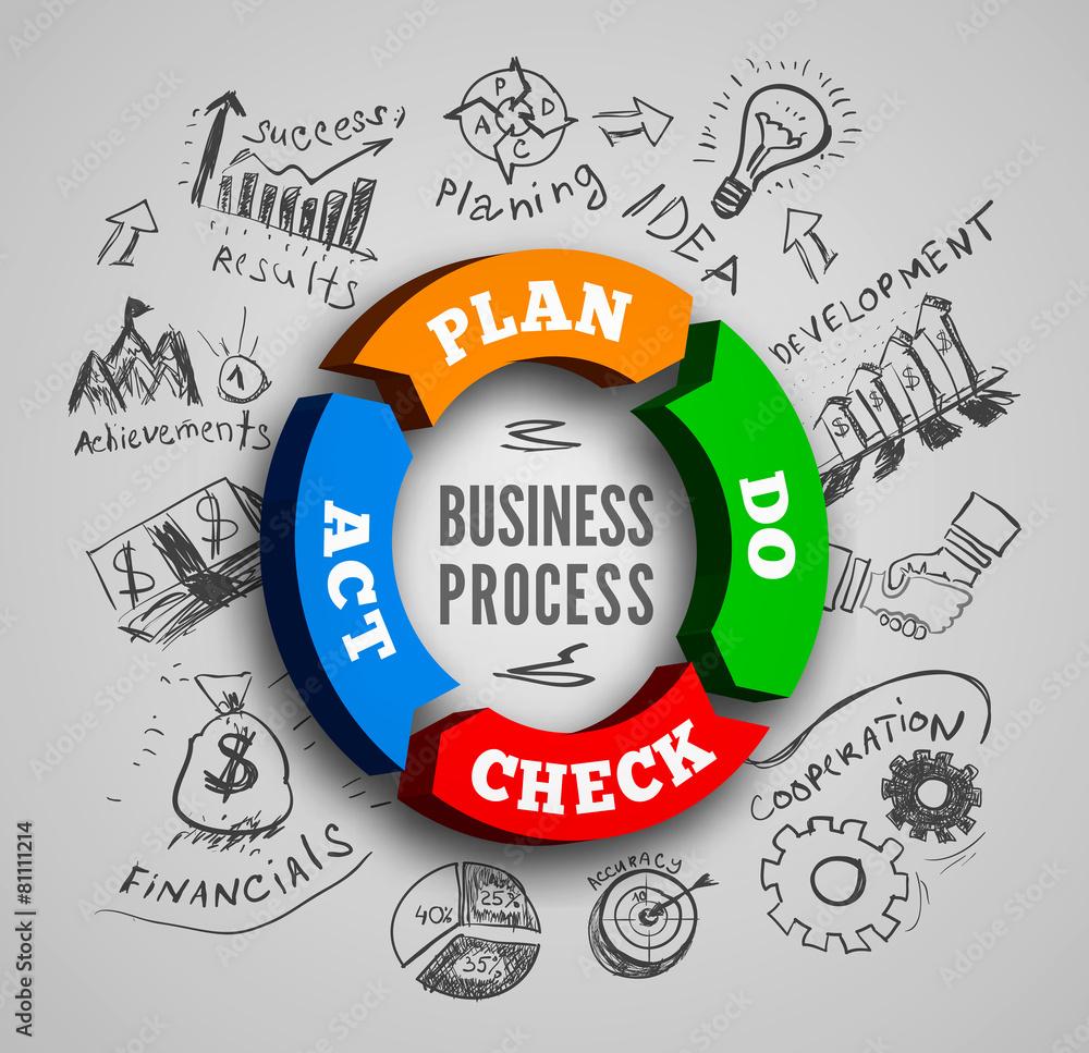 zarządzanie sprawdzić biznes - powiększenie