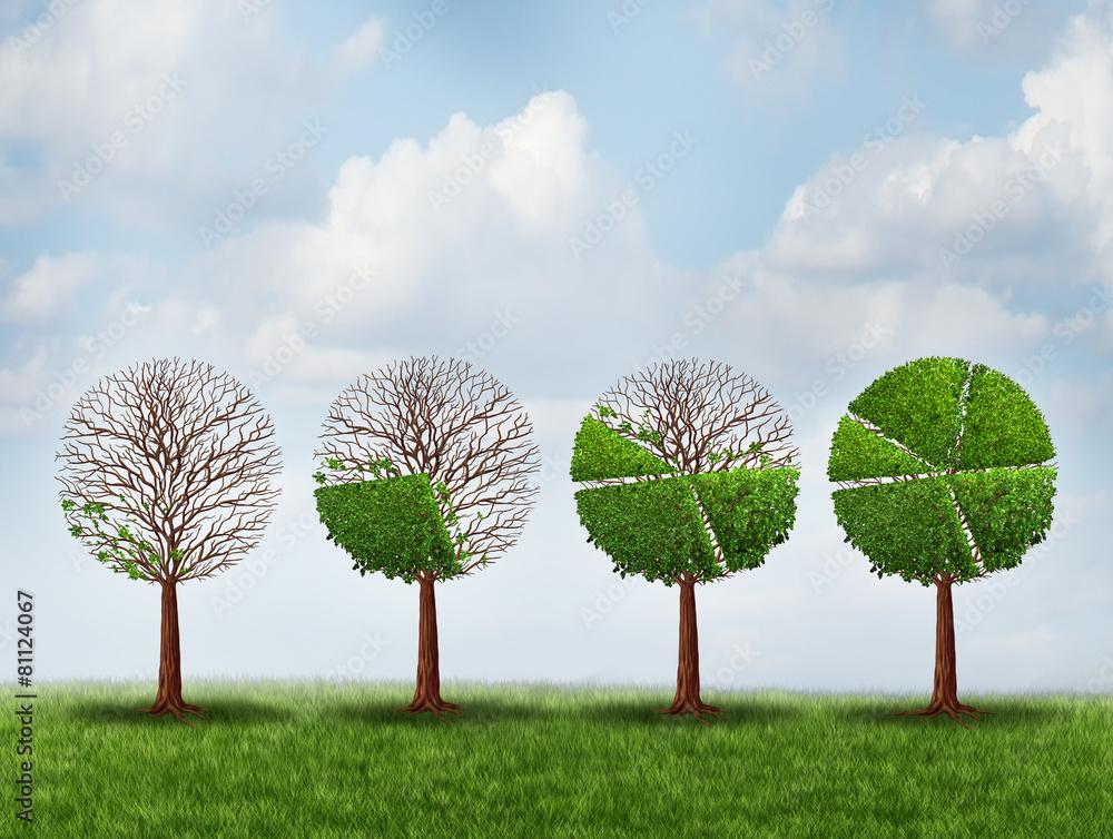 dobrobyt powodzenie wzrost - powiększenie