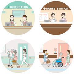病院 / 医療