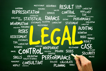 LEGAL word cloud, business concept