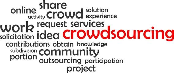 word cloud - crowdsourcing