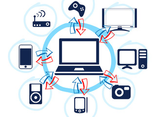 Wireless Communication between electronic devices