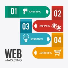 Marketing design.