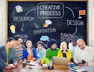 Creative Process Brainstorming Design Concept