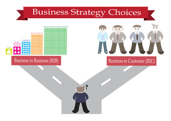 business strategy choices