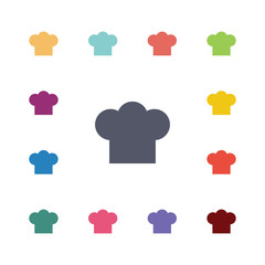 chef hat flat icons set