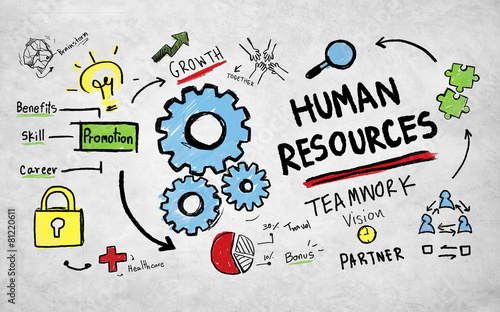 Leinwanddruck Bild Human Resources Employment Job Teamwork Vision Concept