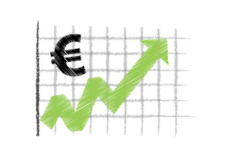 Bilanz / Euro