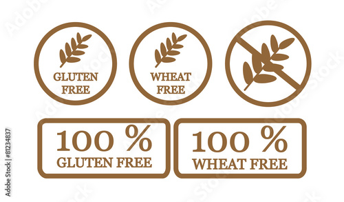 Gluten free and wheat free symbols