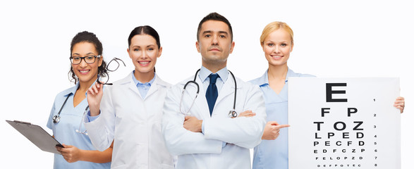 group of doctors with eye chart and glasses