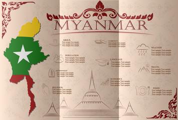 Myanmar infographics, statistical data, sights. Vector