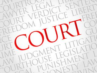 Court word cloud concept