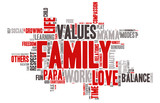 Word Cloud - Family Values, Love - Isolated Banner poster