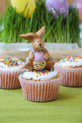 Easter bunny on the maffin