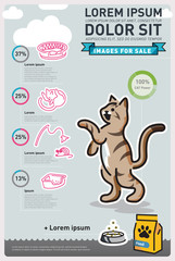 Infographic Food Cat