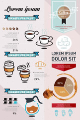 Infographic Coffee Time