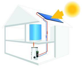 house solar scheme