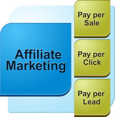 Affiliate marketing  business diagram illustration