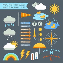 Weather Forecast Infographic Set