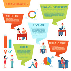 Reading People Infographics