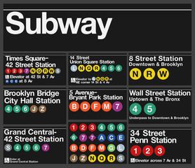 Panneaux du métro New-Yorkais