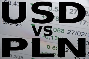 US dollar versus Polish zloty (PLN)