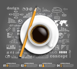 coffee business plan infographic