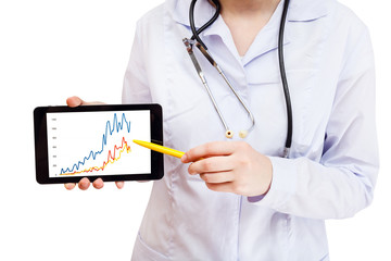 nurse points on tablet pc with charts on screen