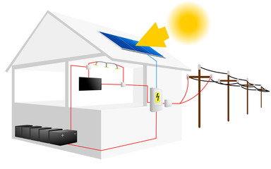 photovoltaic panels house on off grid scheme