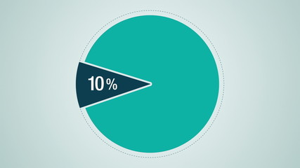 Circle diagram, Pie chart indicated 10 percent