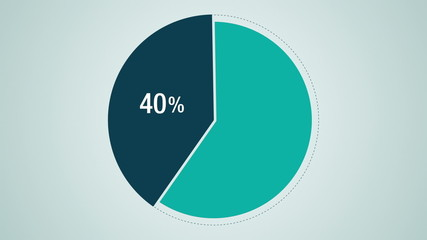 Circle diagram, Pie chart indicated 40 percent