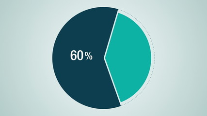 Circle diagram, Pie chart indicated 60 percent