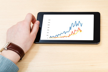 businessman hand and tablet PC with business graph