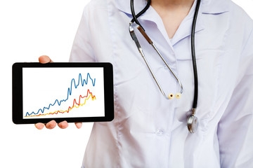 nurse holds tablet pc with chart picture