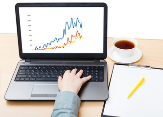 laptop with graph on screen on office desk