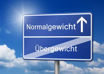 Normalgewicht Übergewicht Schild
