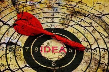 Idea target