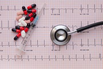 Ecg and medicines