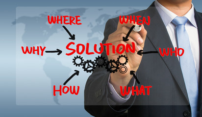 solution concept hand drawing by businessman
